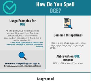 Correct spelling for OGE