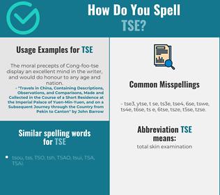 Correct spelling for TSE