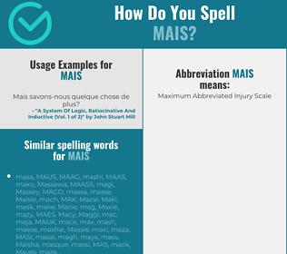 Correct spelling for MAIS