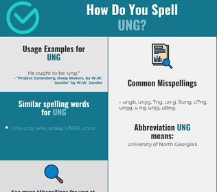 Correct spelling for UNG