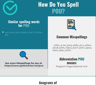 Correct spelling for POU