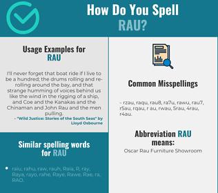 Correct spelling for RAU