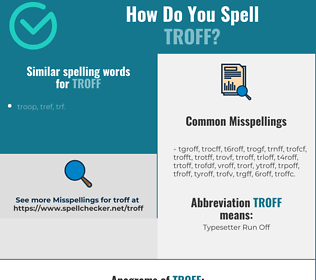 Correct spelling for troff