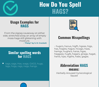 Correct spelling for HAGS