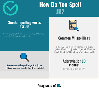 Correct spelling for JD