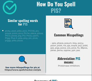 Correct spelling for PIS