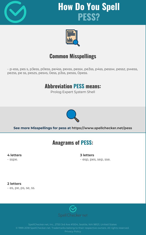 Correct spelling for PESS [Infographic] | Spellchecker net