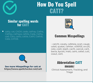 Correct spelling for CATT