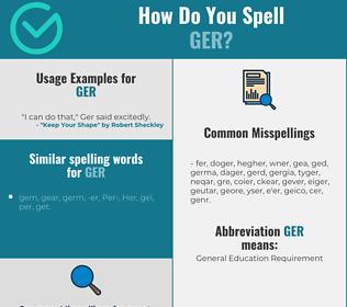 Correct spelling for GER