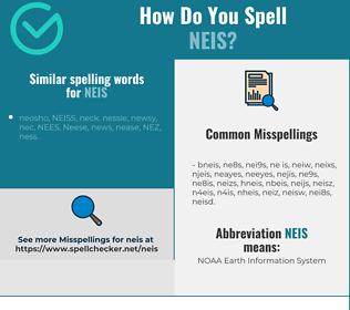 Correct spelling for NEIS