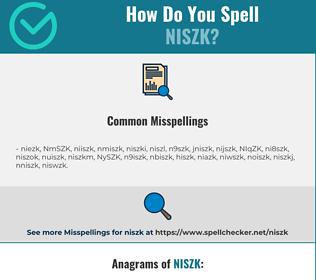 Correct spelling for NISZK