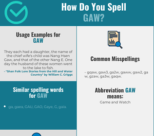 Correct spelling for GAW