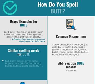 Correct spelling for BUTE