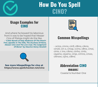 Correct spelling for CINO