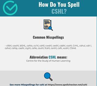 Correct spelling for CSHL