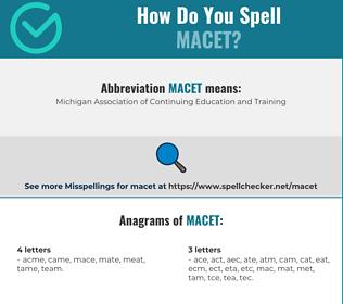Correct spelling for MACET