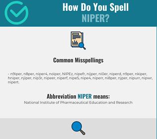 Correct spelling for NIPER