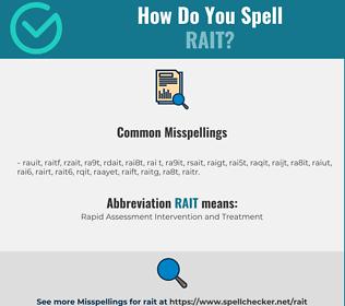 Correct spelling for RAIT