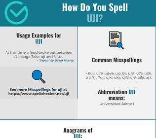 Correct spelling for UJI