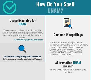 Correct spelling for UNAM