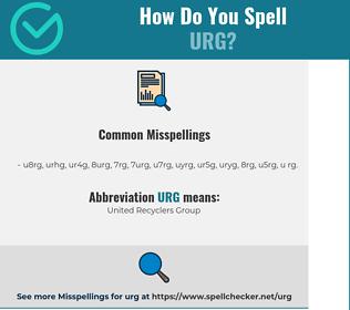 Correct spelling for URG