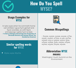 Correct spelling for WYSE