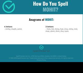 Correct spelling for MOHIT
