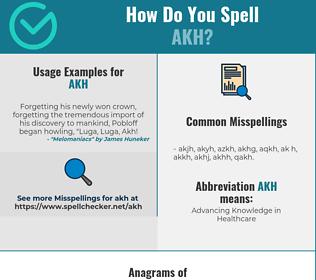 Correct spelling for AKH