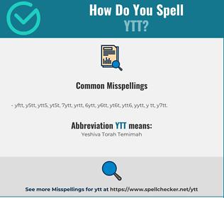 Correct spelling for YTT