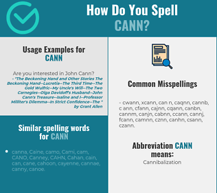 Correct spelling for CANN
