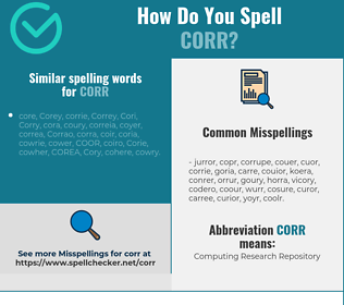 Correct spelling for CORR