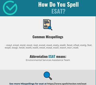 Correct spelling for ESAT
