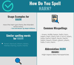 Correct spelling for HARN