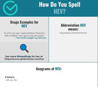 Correct spelling for HEV