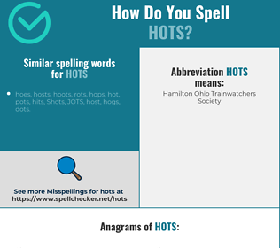 Correct spelling for HOTS