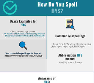 Correct spelling for HYS