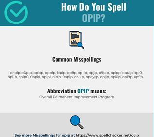 Correct spelling for OPIP