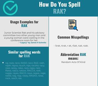 Correct spelling for RAK