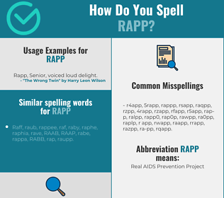 Correct spelling for RAPP
