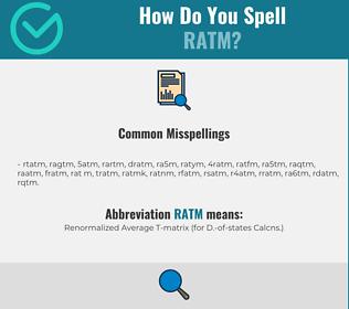 Correct spelling for RATM