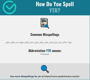 Correct spelling for YTR