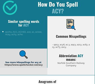 Correct spelling for ACY