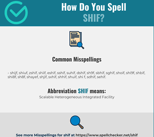 Correct spelling for SHIF