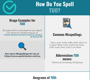 Correct spelling for TUO
