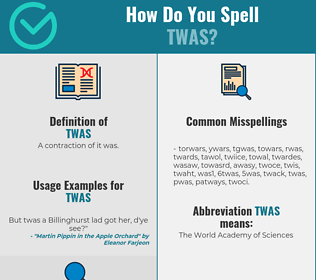 Correct spelling for TWAS