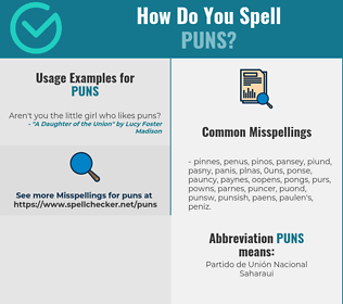 Correct spelling for PUNS