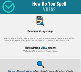 Correct spelling for VUFA