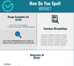Correct spelling for WUNK