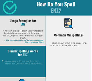 Correct spelling for ENZ