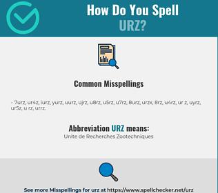 Correct spelling for URZ